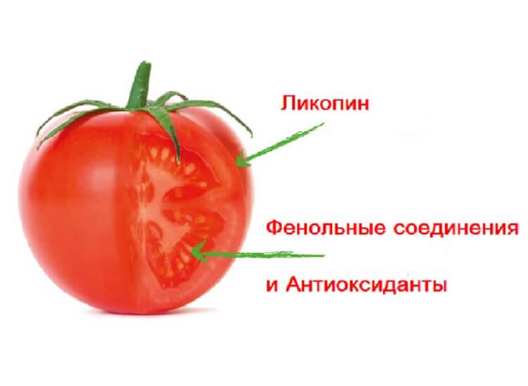 Что дают здоровью помидоры?